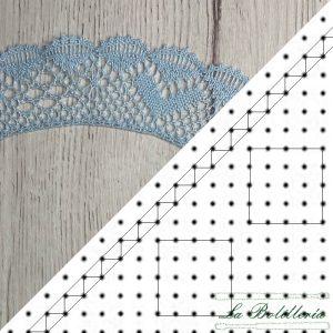 Patrón Puntilla - La Bolillería - Tu lugar para el Arte de los Bolillos